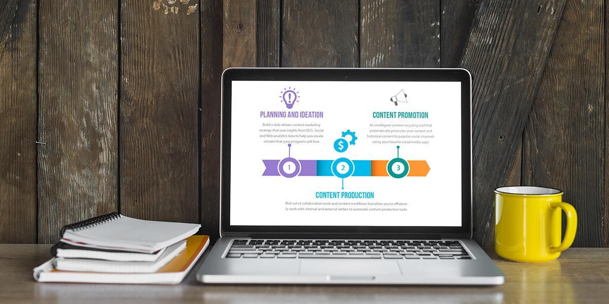 Che cos'è il Content marketing e come utilizzarlo per il tuo business